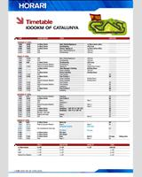 Schedule of Events - Catalunya 1000 Kilometres 2008